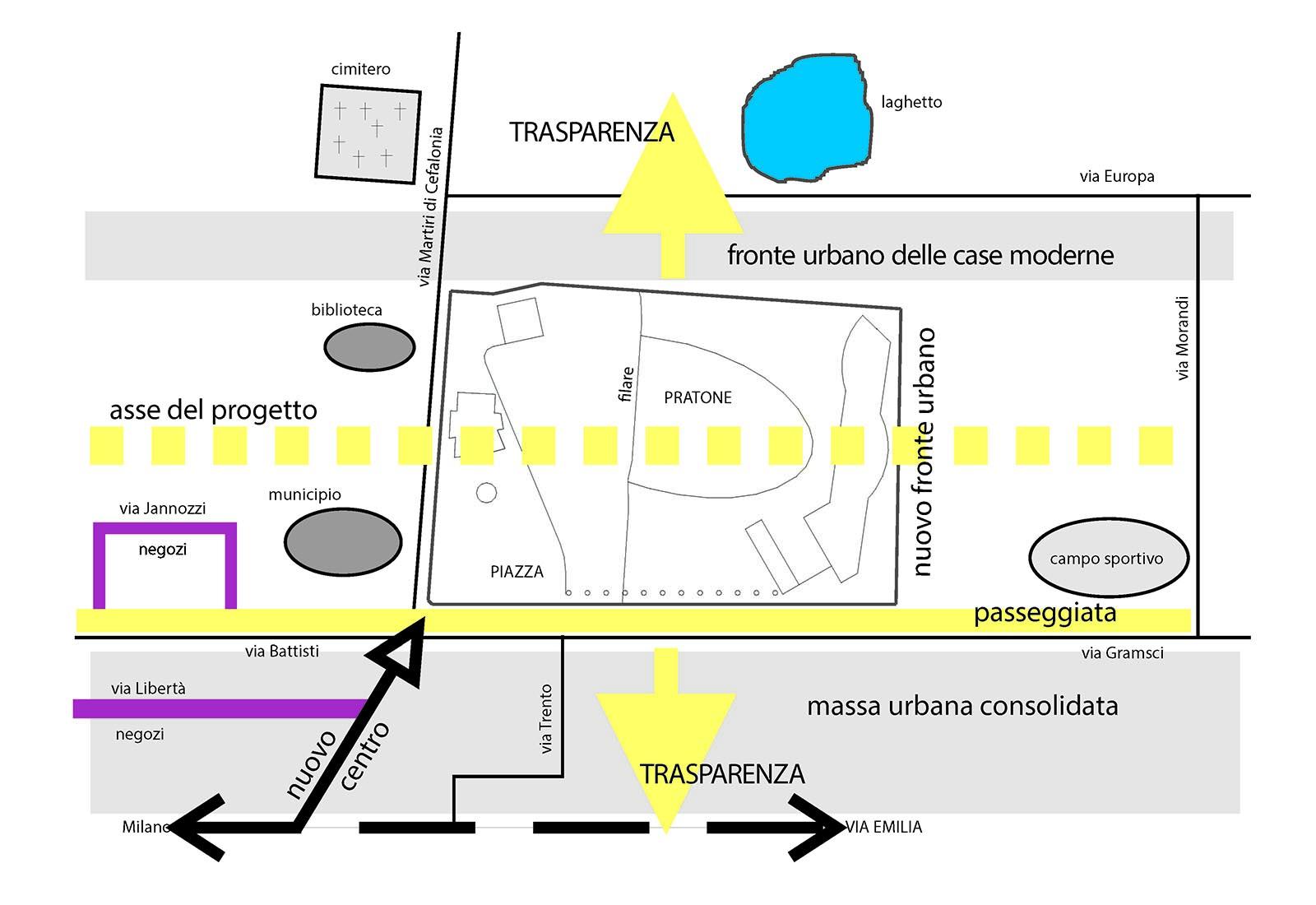 Area Il Pratone residenze a San Donato M.se - Interrelazioni spaziali e funzionale